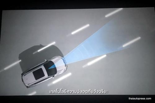 06-Honda city Hatchback (24)