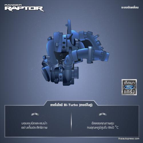 Raptor Ranger infographic Thai-02 - Copy