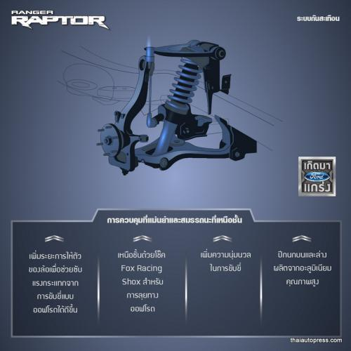Raptor Ranger infographic Thai-11